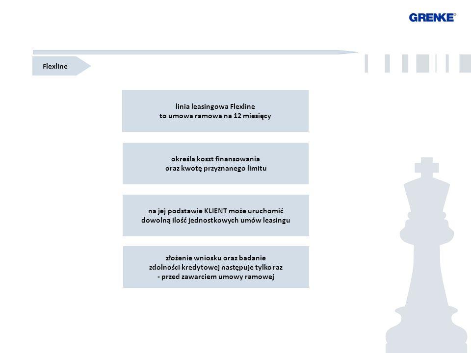 2 2 linia leasingowa Flexline to umowa ramowa na 12 miesięcy określa koszt finansowania oraz kwotę przyznanego limitu na jej podstawie KLIENT może uruchomić dowolną ilość jednostkowych umów leasingu złożenie wniosku oraz badanie zdolności kredytowej następuje tylko raz - przed zawarciem umowy ramowej Flexline