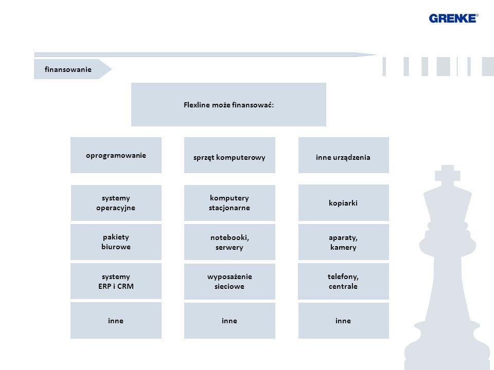 4 4 KLIENT określa swoje potrzeby inwestycyjne oraz składa wniosek GRENKE przygotowuje indywidualną ofertę, następuje badanie zdolności kredytowej KLIENT podpisuje umowę ramową o linię leasingową Flexline zawarcie umowy ramowej krok 1 krok 2 krok 3