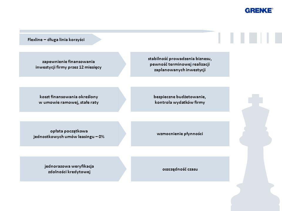 6 6 opłata początkowa jednostkowych umów leasingu – 0% koszt finansowania określony w umowie ramowej, stałe raty bezpieczne budżetowanie, kontrola wydatków firmy jednorazowa weryfikacja zdolności kredytowej wzmocnienie płynności zapewnienie finansowania inwestycji firmy przez 12 miesięcy stabilność prowadzenia biznesu, pewność terminowej realizacji zaplanowanych inwestycji Flexline – długa linia korzyści oszczędność czasu