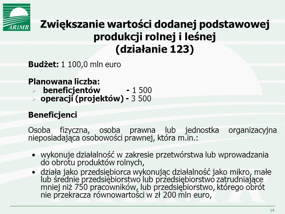 19 Zwiększanie wartości dodanej podstawowej produkcji rolnej i leśnej (działanie 123) Budżet: 1 100,0 mln euro Planowana liczba: beneficjentów - 1 500
