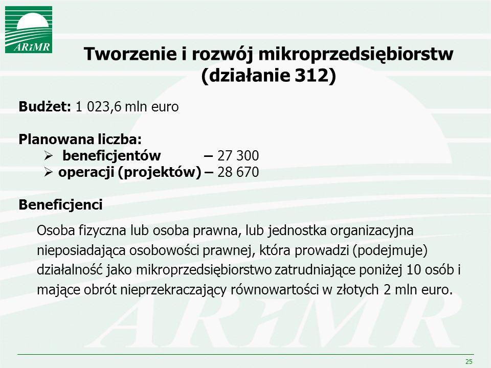 25 Tworzenie i rozwój mikroprzedsiębiorstw (działanie 312) Budżet: 1 023,6 mln euro Planowana liczba: beneficjentów – 27 300 operacji (projektów) – 28