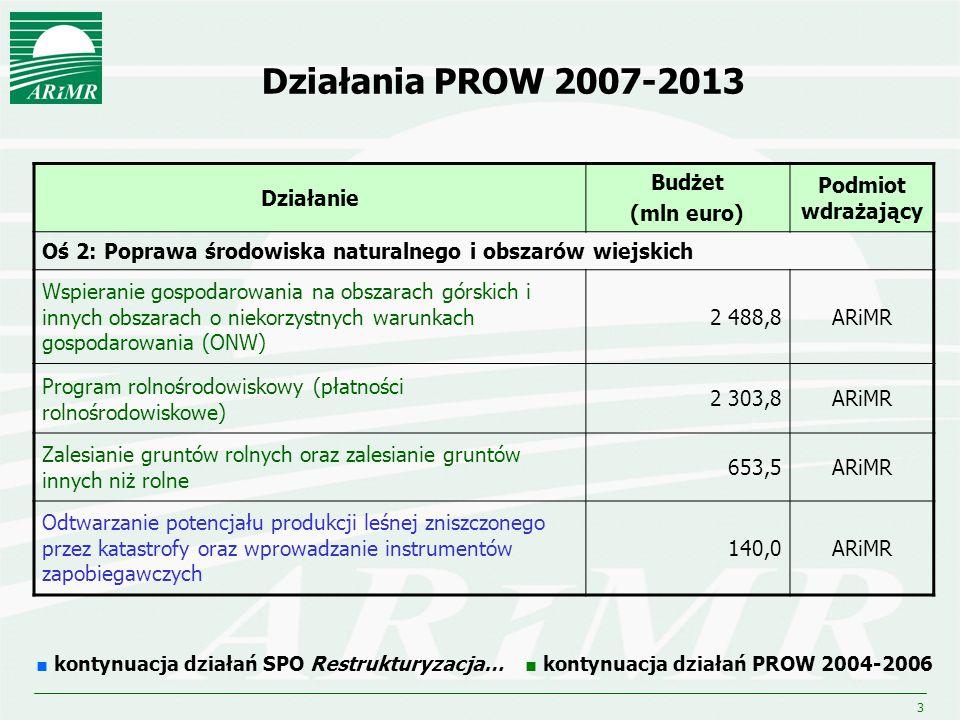4 Działania PROW 2007-2013 Działanie Budżet (mln euro) Podmiot wdrażający Oś 3: Jakość życia na obszarach wiejskich i różnicowanie gospodarki wiejskiej Różnicowanie w kierunku działalności nierolniczej345,6ARiMR Tworzenie i rozwój mikroprzedsiębiorstw1 023,6ARiMR Podstawowe usługi dla gospodarki i ludności wiejskiej1 471,4Samorządy Województw Odnowa i rozwój wsi589,6Samorządy Województw Oś 4: Leader Wdrażanie lokalnych strategii rozwoju620,5Samorządy Województw Wdrażanie projektów współpracy15,0Samorządy Województw Funkcjonowanie lokalnej grupy działania, nabywanie umiejętności i aktywizacja 152,0Samorządy Województw Pomoc techniczna 266,6ARiMR kontynuacja działań SPO Restrukturyzacja… kontynuacja działań PROW 2004- 2006