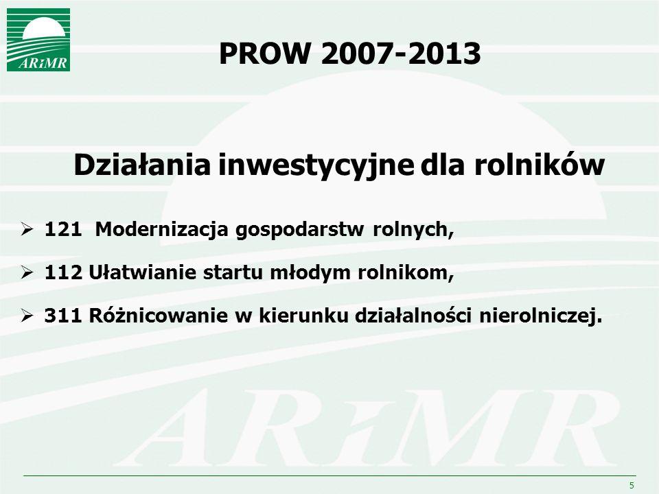 5 PROW 2007-2013 Działania inwestycyjne dla rolników 121 Modernizacja gospodarstw rolnych, 112 Ułatwianie startu młodym rolnikom, 311 Różnicowanie w k