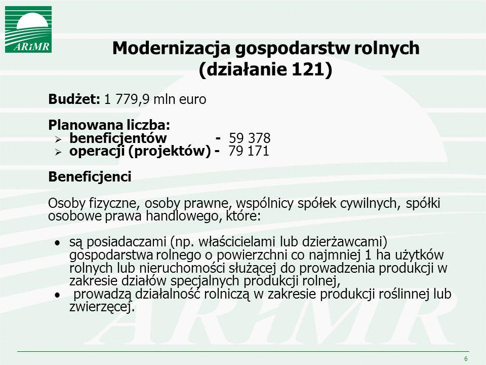 6 Modernizacja gospodarstw rolnych (działanie 121) Budżet: 1 779,9 mln euro Planowana liczba: beneficjentów - 59 378 operacji (projektów) - 79 171 Ben