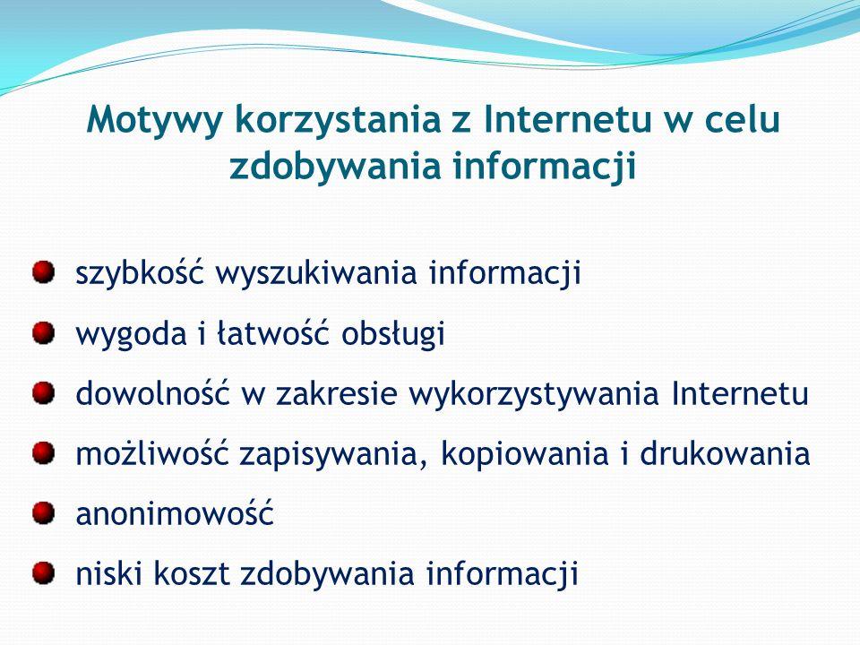 Motywy korzystania z Internetu w celu zdobywania informacji szybkość wyszukiwania informacji wygoda i łatwość obsługi dowolność w zakresie wykorzystywania Internetu możliwość zapisywania, kopiowania i drukowania anonimowość niski koszt zdobywania informacji