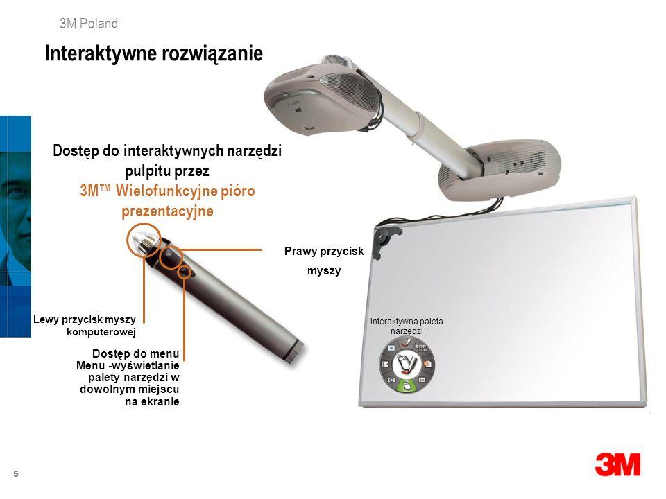 5 3M Poland Interaktywna paleta narzędzi Prawy przycisk myszy Dostęp do menu Menu -wyświetlanie palety narzędzi w dowolnym miejscu na ekranie Lewy prz