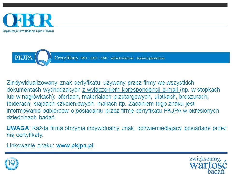 Zindywidualizowany znak certyfikatu używany przez firmy we wszystkich dokumentach wychodzących z wyłączeniem korespondencji e-mail (np. w stopkach lub
