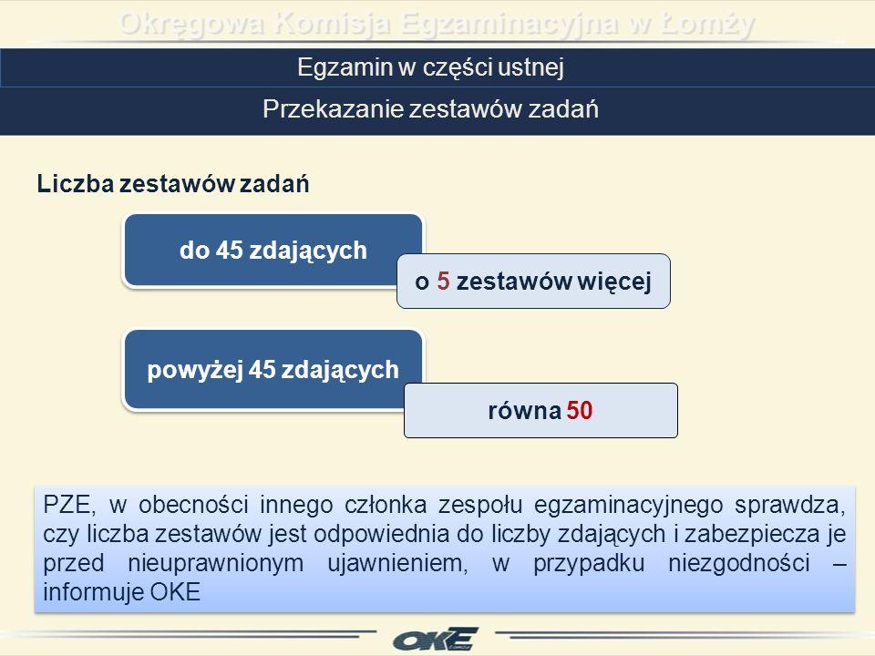 Egzamin w części ustnej Liczba zestawów zadań do 45 zdających o 5 zestawów więcej powyżej 45 zdających PZE, w obecności innego członka zespołu egzaminacyjnego sprawdza, czy liczba zestawów jest odpowiednia do liczby zdających i zabezpiecza je przed nieuprawnionym ujawnieniem, w przypadku niezgodności – informuje OKE równa 50