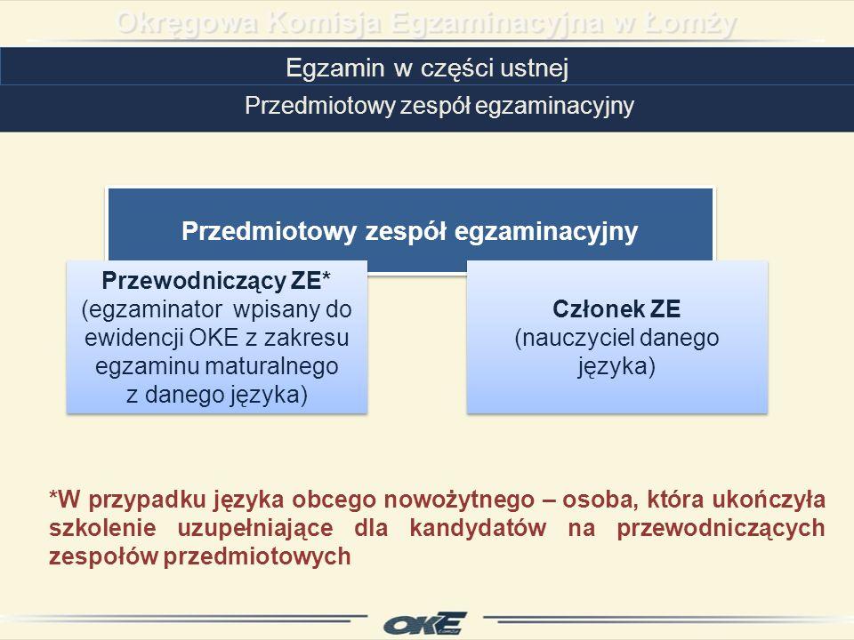 Egzamin w części ustnej Przedmiotowy zespół egzaminacyjny Przewodniczący ZE* (egzaminator wpisany do ewidencji OKE z zakresu egzaminu maturalnego z danego języka) Przewodniczący ZE* (egzaminator wpisany do ewidencji OKE z zakresu egzaminu maturalnego z danego języka) Członek ZE (nauczyciel danego języka) Członek ZE (nauczyciel danego języka) *W przypadku języka obcego nowożytnego – osoba, która ukończyła szkolenie uzupełniające dla kandydatów na przewodniczących zespołów przedmiotowych Przedmiotowy zespół egzaminacyjny
