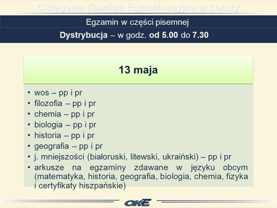 Egzamin w części pisemnej Dystrybucja – w godz.
