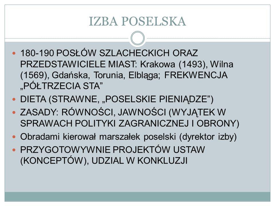 180-190 POSŁÓW SZLACHECKICH ORAZ PRZEDSTAWICIELE MIAST: Krakowa (1493), Wilna (1569), Gdańska, Torunia, Elbląga; FREKWENCJA PÓŁTRZECIA STA DIETA (STRA