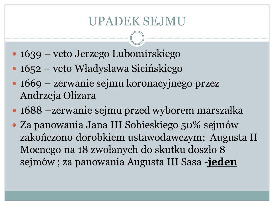 UPADEK SEJMU 1639 – veto Jerzego Lubomirskiego 1652 – veto Władysława Sicińskiego 1669 – zerwanie sejmu koronacyjnego przez Andrzeja Olizara 1688 –zer