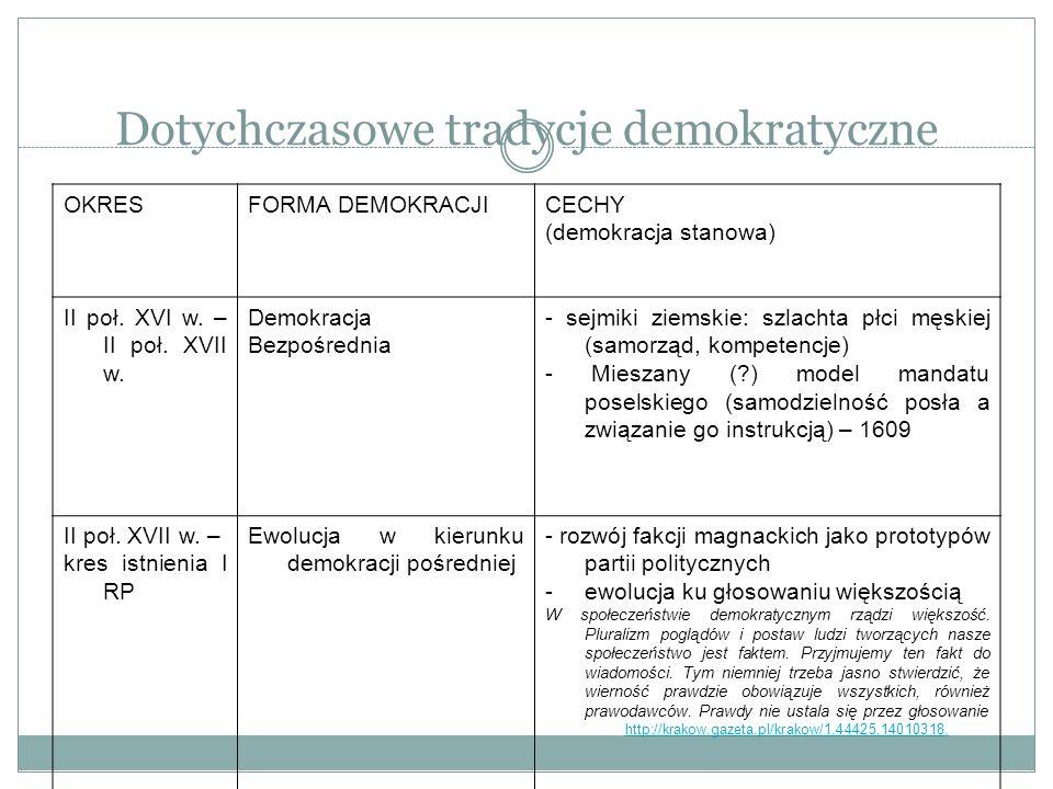 Dotychczasowe tradycje demokratyczne OKRESFORMA DEMOKRACJICECHY (demokracja stanowa) II poł. XVI w. – II poł. XVII w. Demokracja Bezpośrednia - sejmik