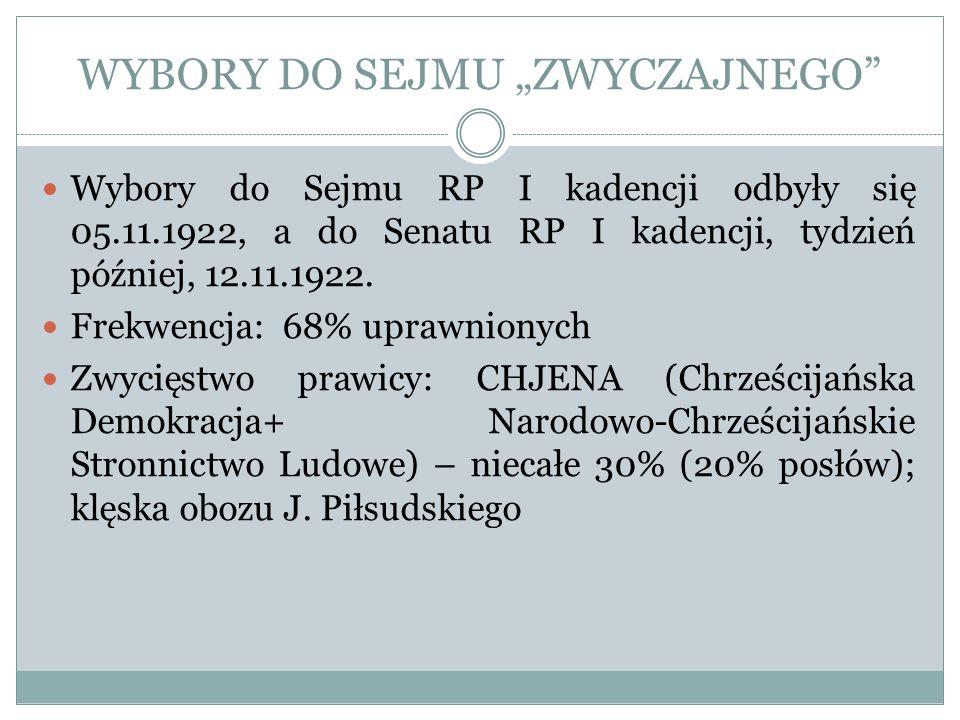 WYBORY DO SEJMU ZWYCZAJNEGO Wybory do Sejmu RP I kadencji odbyły się 05.11.1922, a do Senatu RP I kadencji, tydzień później, 12.11.1922. Frekwencja: 6