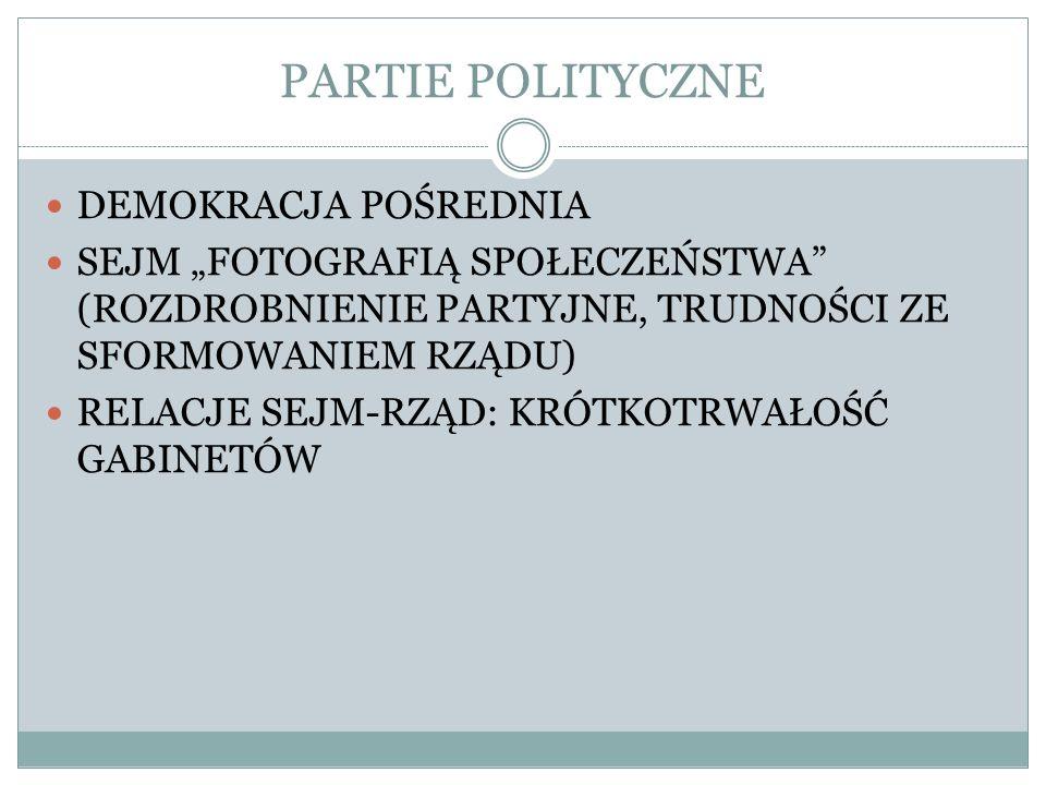 PARTIE POLITYCZNE DEMOKRACJA POŚREDNIA SEJM FOTOGRAFIĄ SPOŁECZEŃSTWA (ROZDROBNIENIE PARTYJNE, TRUDNOŚCI ZE SFORMOWANIEM RZĄDU) RELACJE SEJM-RZĄD: KRÓT