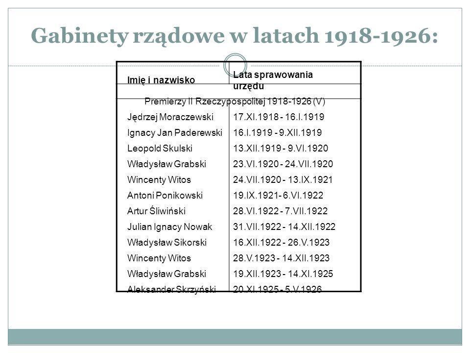Gabinety rządowe w latach 1918-1926: Imię i nazwisko Lata sprawowania urzędu Premierzy II Rzeczypospolitej 1918-1926 (V) Jędrzej Moraczewski17.XI.1918