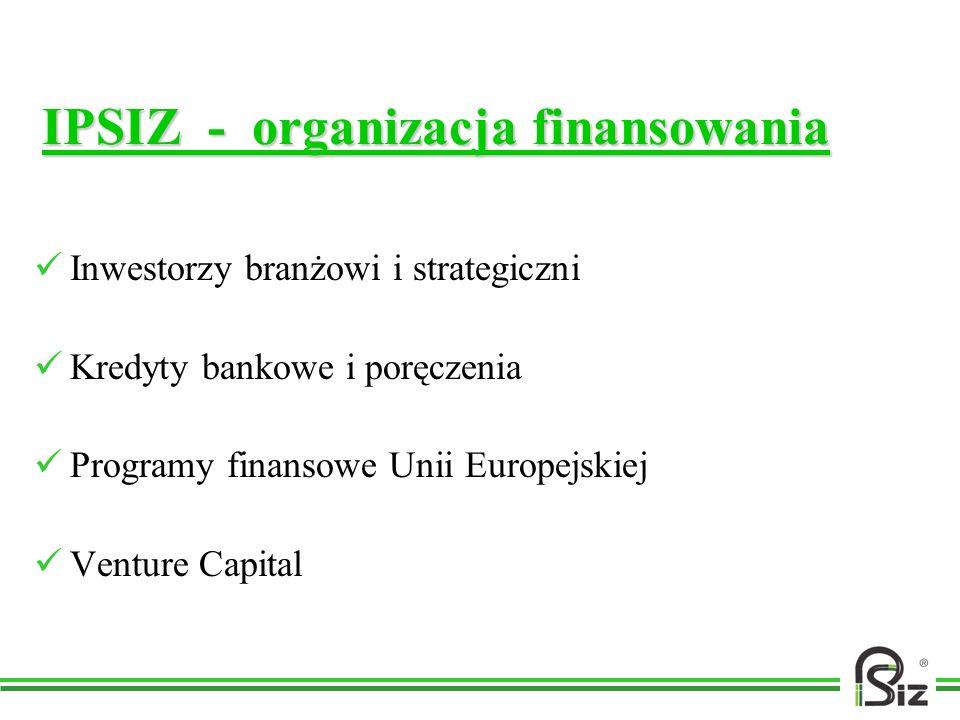 IPSIZ - organizacja finansowania Inwestorzy branżowi i strategiczni Kredyty bankowe i poręczenia Programy finansowe Unii Europejskiej Venture Capital