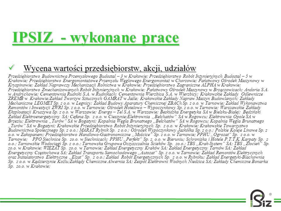 IPSIZ - wykonane prace Wycena wartości przedsiębiorstw, akcji, udziałów Wycena wartości przedsiębiorstw, akcji, udziałów Przedsiębiorstwo Budownictwa