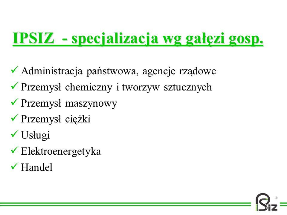 IPSIZ - specjalizacja wg gałęzi gosp. Administracja państwowa, agencje rządowe Przemysł chemiczny i tworzyw sztucznych Przemysł maszynowy Przemysł cię