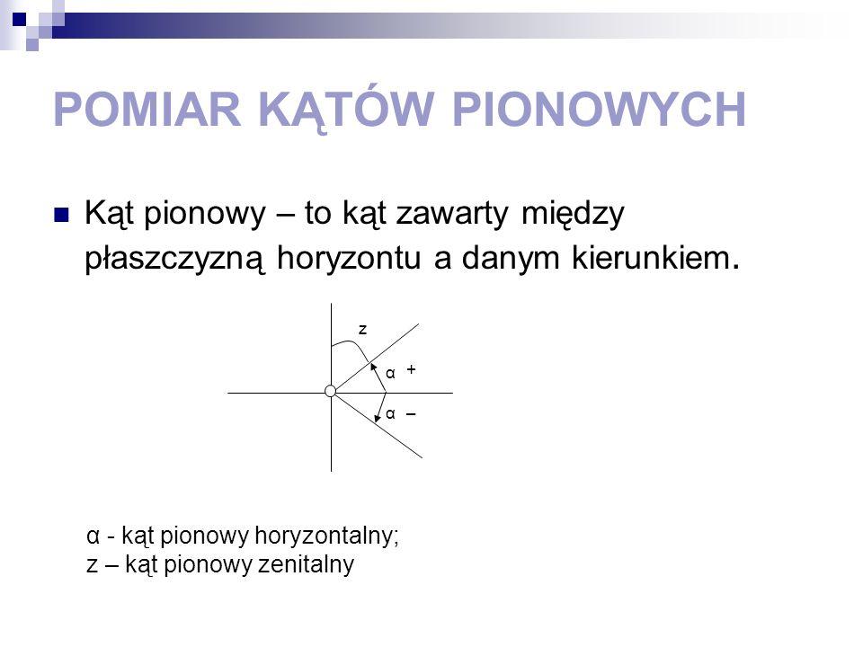 POMIAR KĄTÓW PIONOWYCH Kąt pionowy – to kąt zawarty między płaszczyzną horyzontu a danym kierunkiem. z α α α - kąt pionowy horyzontalny; z – kąt piono