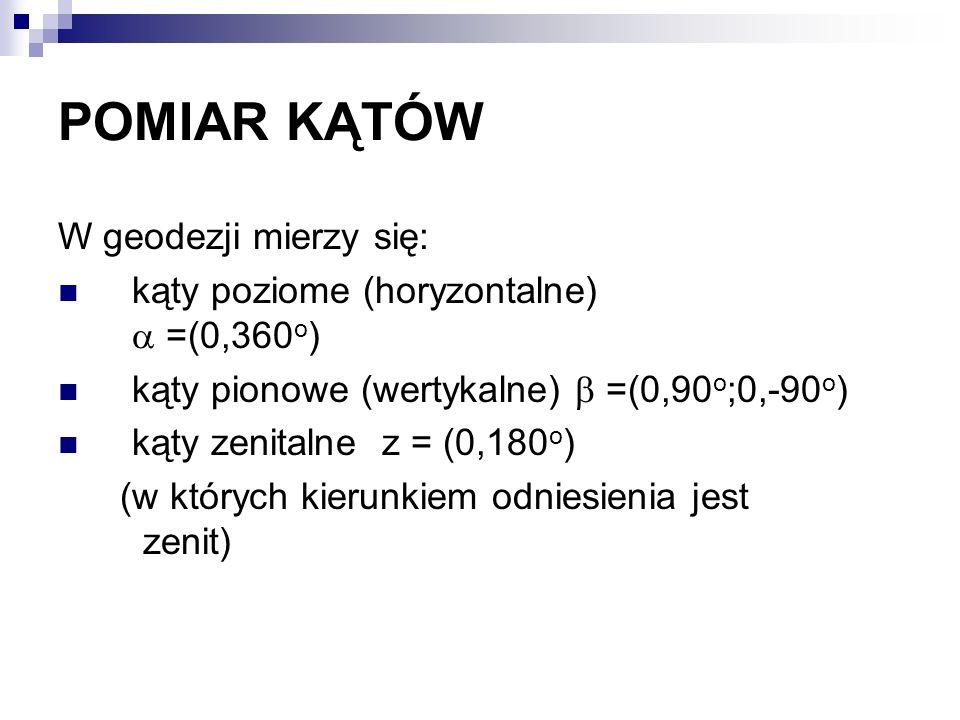 POMIAR KĄTÓW W geodezji mierzy się: kąty poziome (horyzontalne) =(0,360 o ) kąty pionowe (wertykalne) =(0,90 o ;0,-90 o ) kąty zenitalne z = (0,180 o