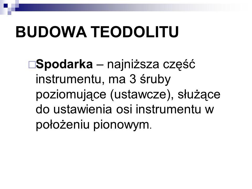 BUDOWA TEODOLITU Spodarka – najniższa część instrumentu, ma 3 śruby poziomujące (ustawcze), służące do ustawienia osi instrumentu w położeniu pionowym