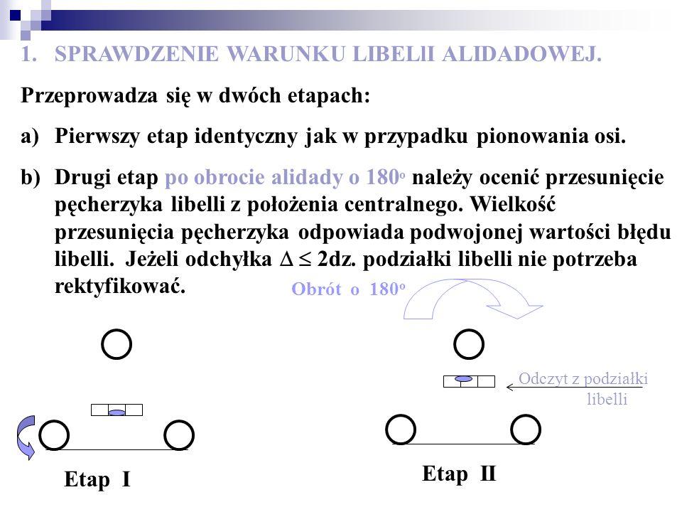 Obrót o 180 o Etap I Etap II 1.SPRAWDZENIE WARUNKU LIBELlI ALIDADOWEJ. Przeprowadza się w dwóch etapach: a)Pierwszy etap identyczny jak w przypadku pi