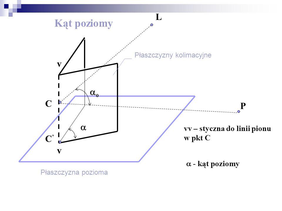 METODY POMIARU KĄTÓW POZIOMYCH Pomiar kątów metodą pojedynczego kąta.