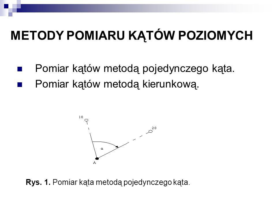 METODY POMIARU KĄTÓW POZIOMYCH Pomiar kątów metodą pojedynczego kąta. Pomiar kątów metodą kierunkową. Rys. 1. Pomiar kąta metodą pojedynczego kąta.