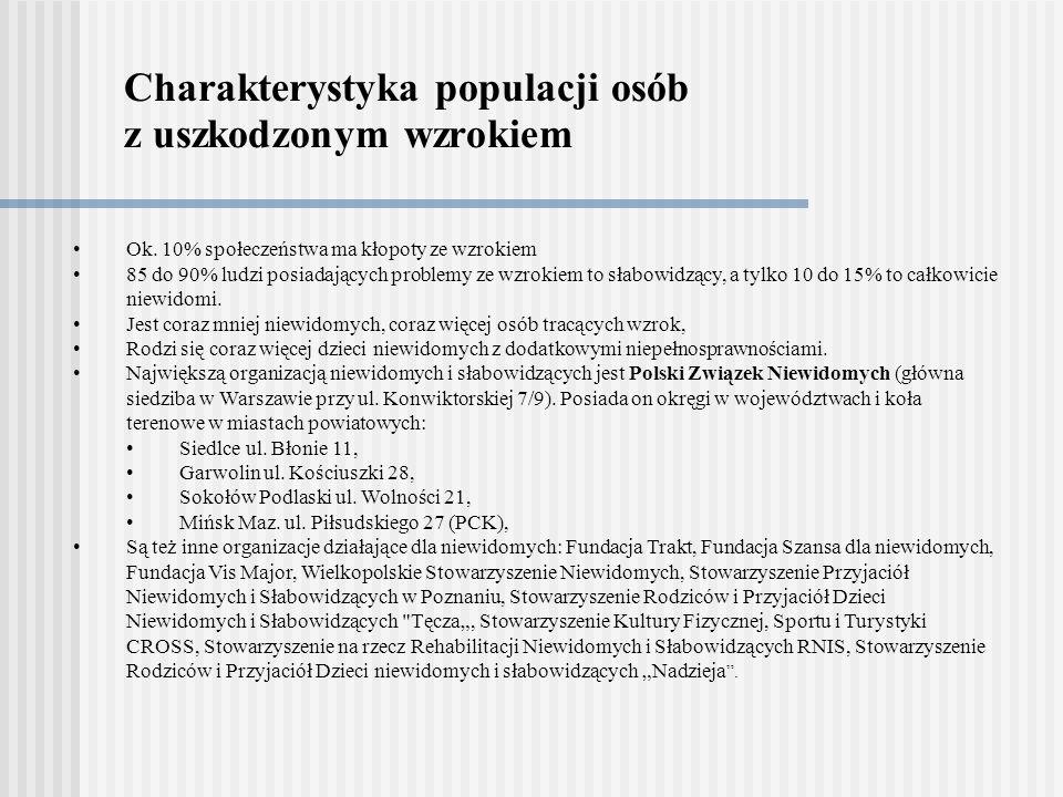 Charakterystyka populacji osób z uszkodzonym wzrokiem Ok.