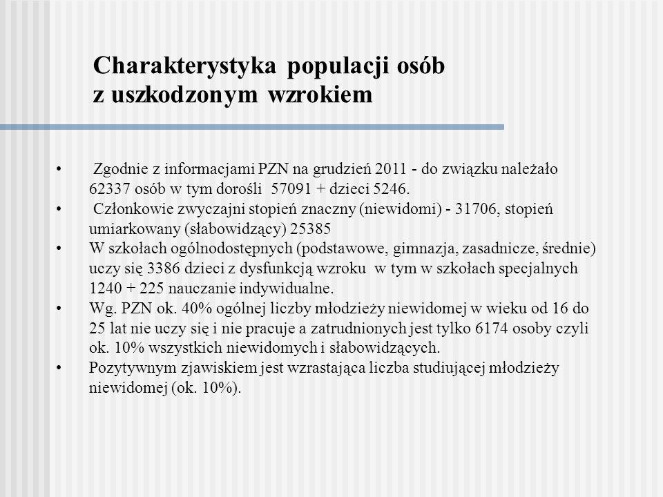 Charakterystyka populacji osób z uszkodzonym wzrokiem Zgodnie z informacjami PZN na grudzień 2011 - do związku należało 62337 osób w tym dorośli 57091 + dzieci 5246.