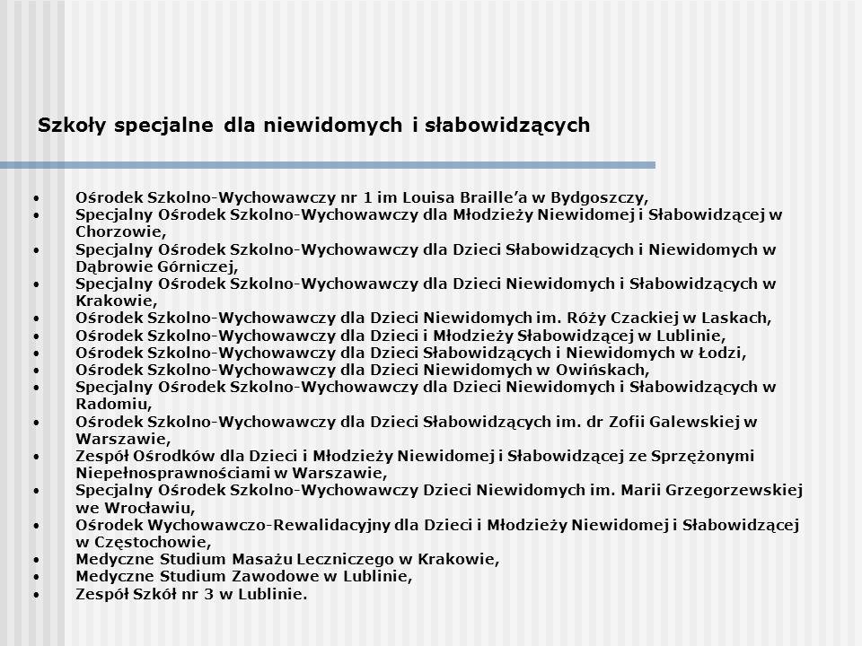 Szkoły specjalne dla niewidomych i słabowidzących Ośrodek Szkolno-Wychowawczy nr 1 im Louisa Braillea w Bydgoszczy, Specjalny Ośrodek Szkolno-Wychowawczy dla Młodzieży Niewidomej i Słabowidzącej w Chorzowie, Specjalny Ośrodek Szkolno-Wychowawczy dla Dzieci Słabowidzących i Niewidomych w Dąbrowie Górniczej, Specjalny Ośrodek Szkolno-Wychowawczy dla Dzieci Niewidomych i Słabowidzących w Krakowie, Ośrodek Szkolno-Wychowawczy dla Dzieci Niewidomych im.