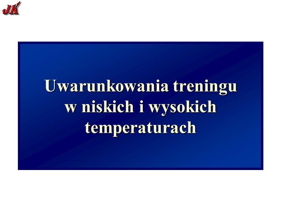 Uwarunkowania treningu w niskich i wysokich temperaturach