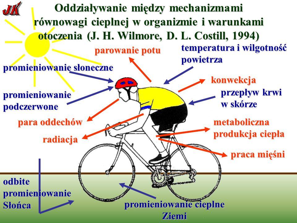Oddziaływanie między mechanizmami równowagi cieplnej w organizmie i warunkami otoczenia (J.