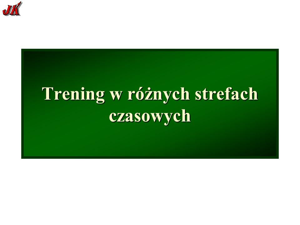 Trening w różnych strefach czasowych
