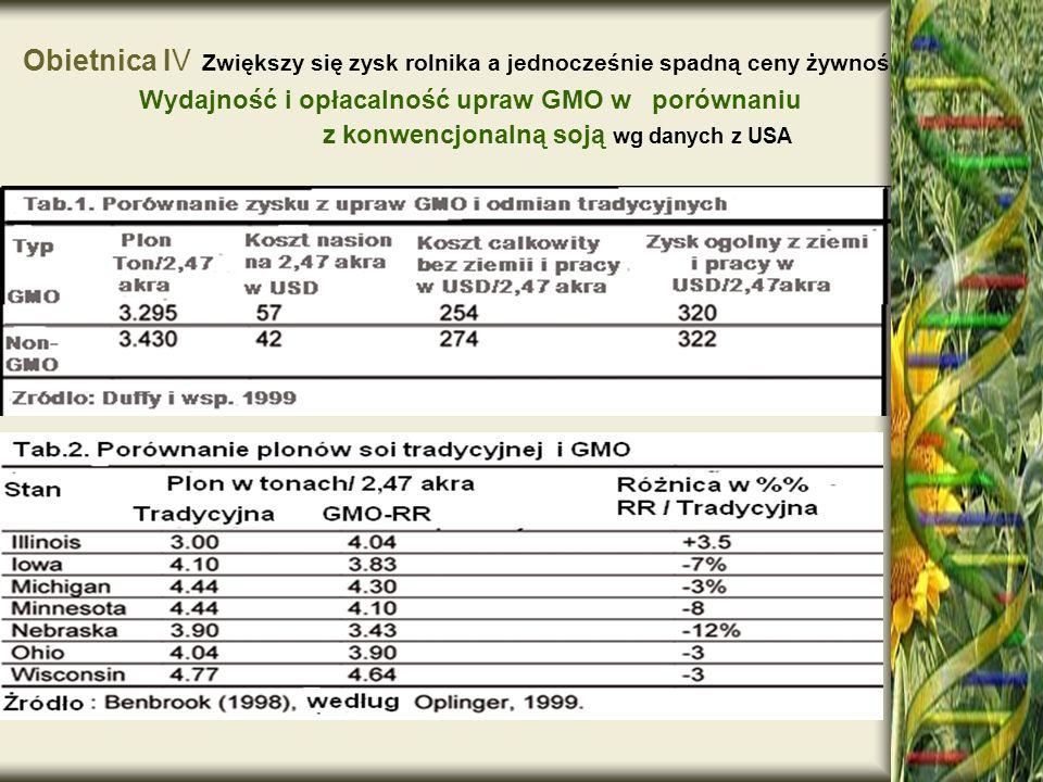 Obietnica IV Zwiększy się zysk rolnika a jednocześnie spadną ceny żywności Wydajność i opłacalność upraw GMO w porównaniu z konwencjonalną soją wg dan