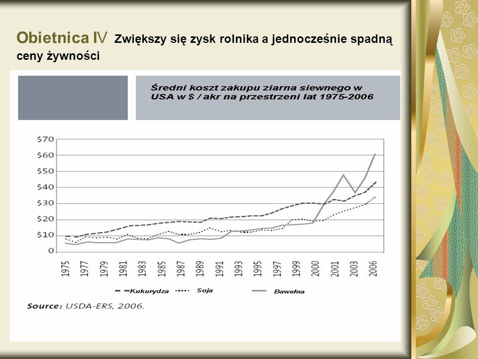 Obietnica IV Zwiększy się zysk rolnika a jednocześnie spadną ceny żywności
