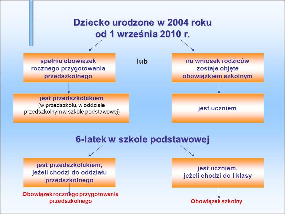 Dziecko urodzone w 2004 roku od 1 września 2010 r. spełnia obowiązek rocznego przygotowania przedszkolnego na wniosek rodziców zostaje objęte obowiązk