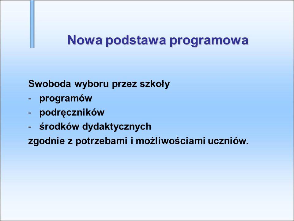 Nowa podstawa programowa Swoboda wyboru przez szkoły -programów -podręczników -środków dydaktycznych zgodnie z potrzebami i możliwościami uczniów.