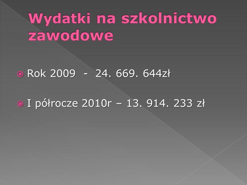 Rok 2009 - 24. 669. 644zł Rok 2009 - 24. 669. 644zł I półrocze 2010r – 13. 914. 233 zł I półrocze 2010r – 13. 914. 233 zł