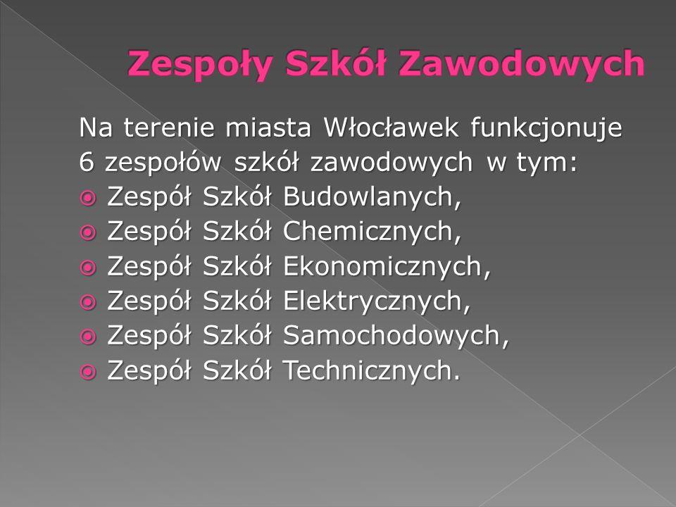 Na terenie miasta Włocławek funkcjonuje 6 zespołów szkół zawodowych w tym: Zespół Szkół Budowlanych, Zespół Szkół Budowlanych, Zespół Szkół Chemicznyc