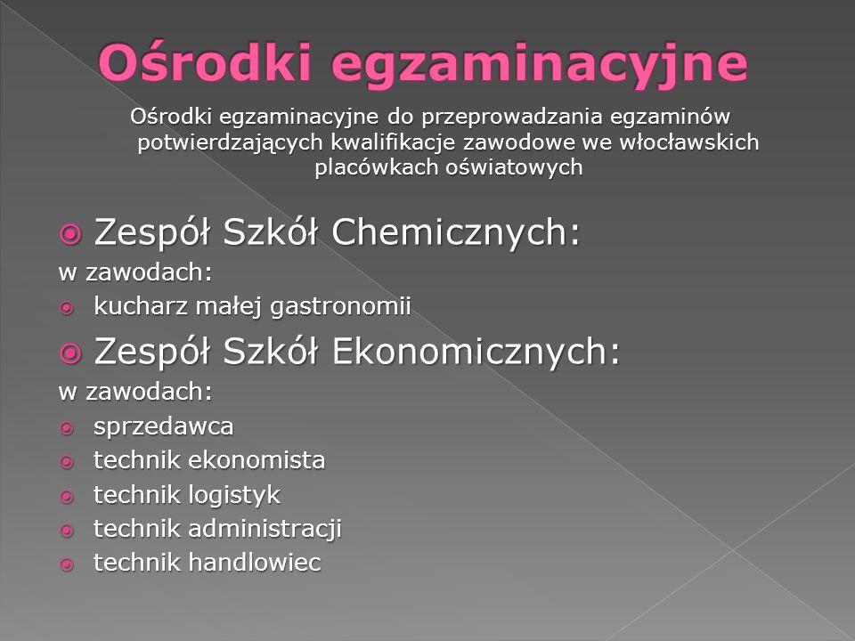 Ośrodki egzaminacyjne do przeprowadzania egzaminów potwierdzających kwalifikacje zawodowe we włocławskich placówkach oświatowych Zespół Szkół Chemiczn