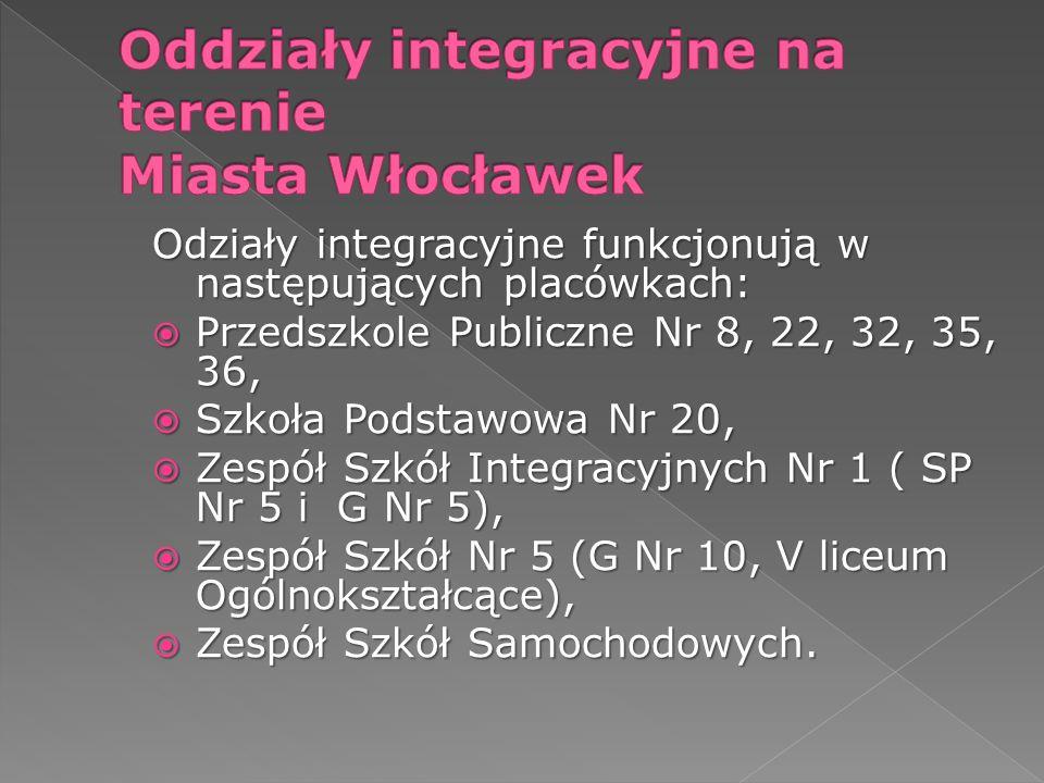 Odziały integracyjne funkcjonują w następujących placówkach: Przedszkole Publiczne Nr 8, 22, 32, 35, 36, Przedszkole Publiczne Nr 8, 22, 32, 35, 36, S