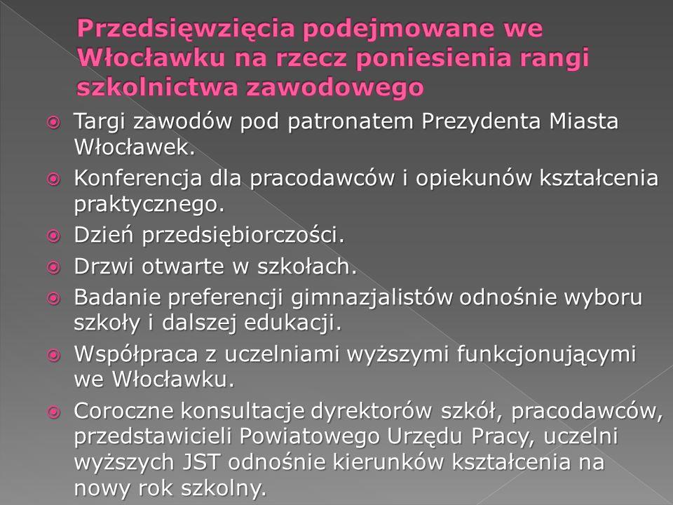 Targi zawodów pod patronatem Prezydenta Miasta Włocławek. Targi zawodów pod patronatem Prezydenta Miasta Włocławek. Konferencja dla pracodawców i opie