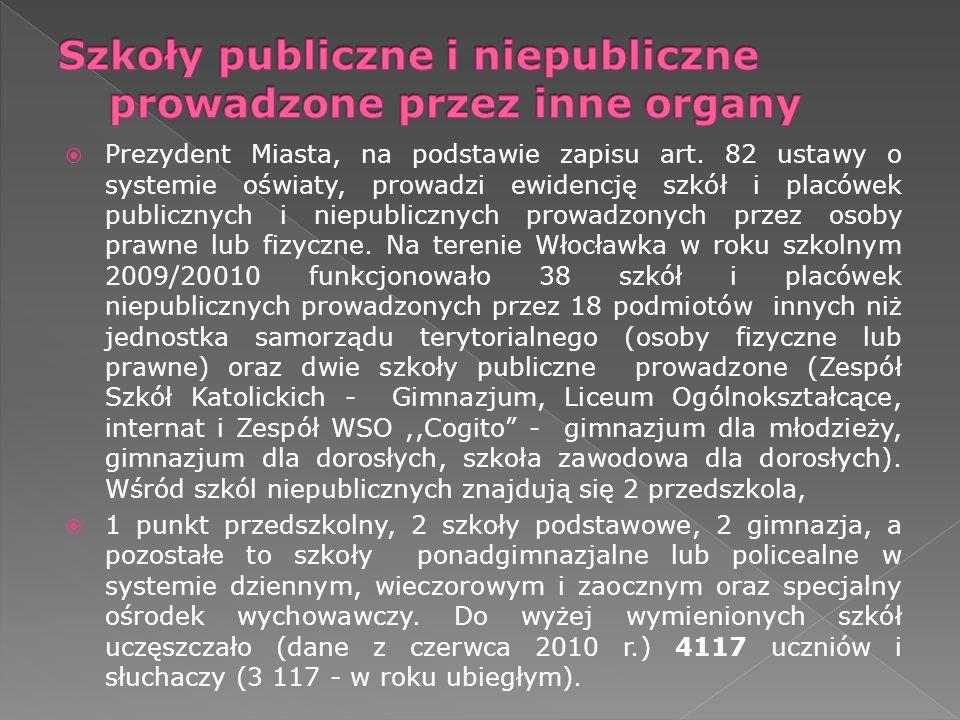 SzkołaLiczba uczniów/słuchaczy Szkoły podstawowe niepubliczne89 Gimnazja niepubliczne92 Gimnazja publiczne Cogito dla młodzieży Cogito dla dorosłych im.