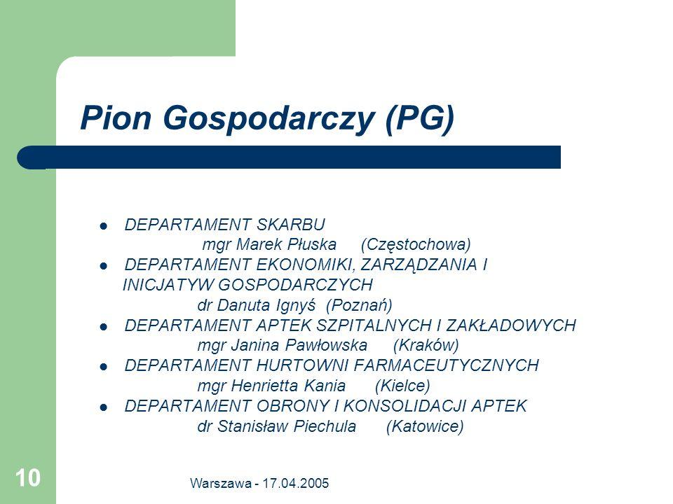 Warszawa - 17.04.2005 10 Pion Gospodarczy (PG) DEPARTAMENT SKARBU mgr Marek Płuska (Częstochowa) DEPARTAMENT EKONOMIKI, ZARZĄDZANIA I INICJATYW GOSPOD