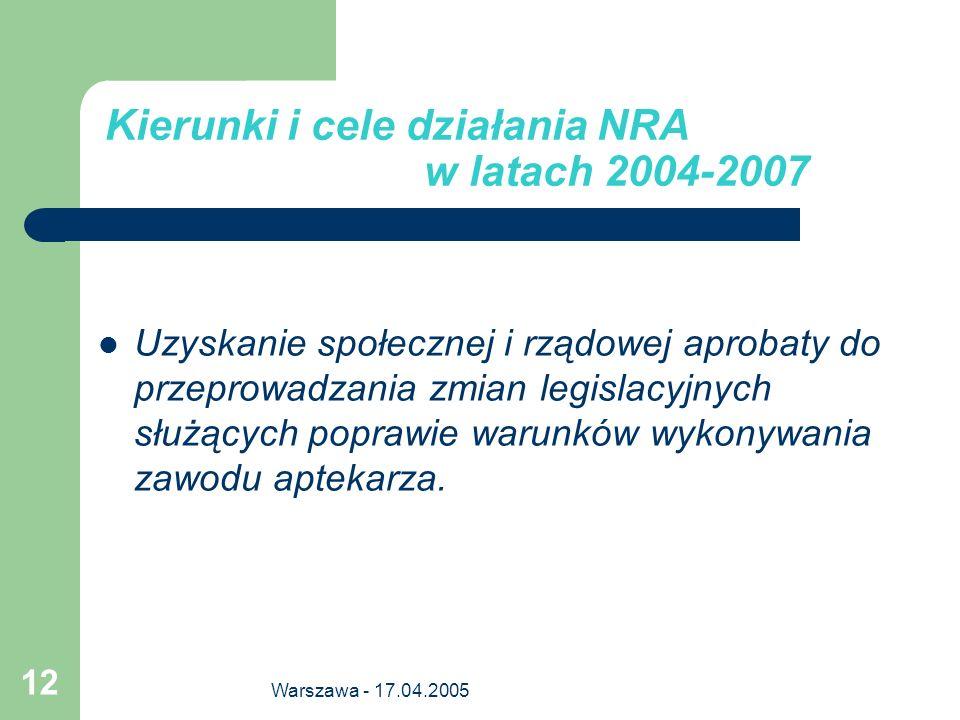 Warszawa - 17.04.2005 12 Kierunki i cele działania NRA w latach 2004-2007 Uzyskanie społecznej i rządowej aprobaty do przeprowadzania zmian legislacyj