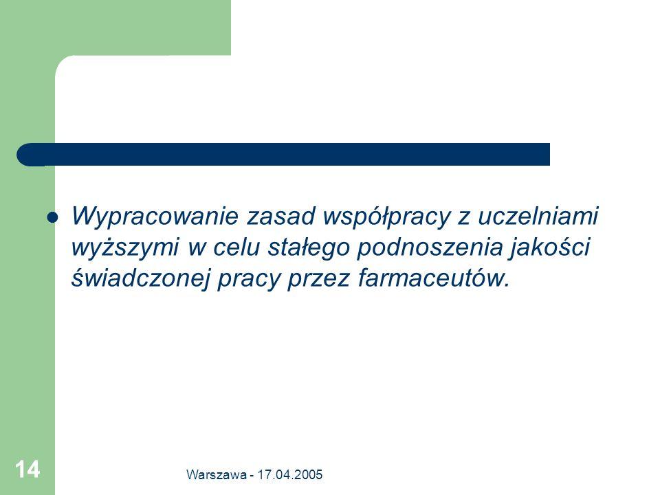 Warszawa - 17.04.2005 14 Wypracowanie zasad współpracy z uczelniami wyższymi w celu stałego podnoszenia jakości świadczonej pracy przez farmaceutów.