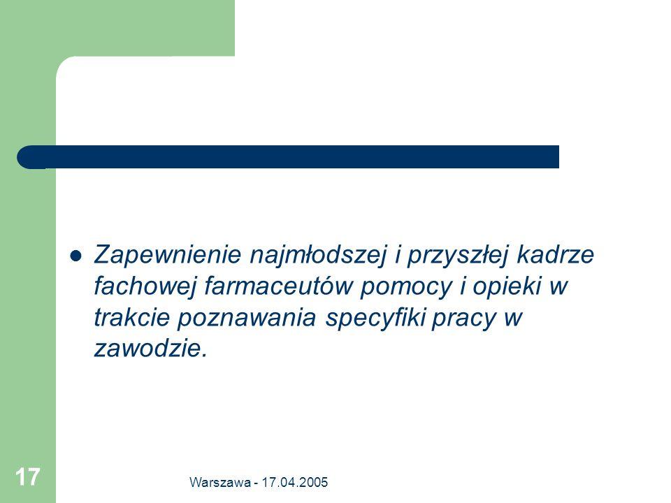 Warszawa - 17.04.2005 17 Zapewnienie najmłodszej i przyszłej kadrze fachowej farmaceutów pomocy i opieki w trakcie poznawania specyfiki pracy w zawodz