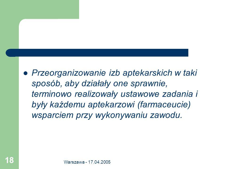 Warszawa - 17.04.2005 18 Przeorganizowanie izb aptekarskich w taki sposób, aby działały one sprawnie, terminowo realizowały ustawowe zadania i były ka